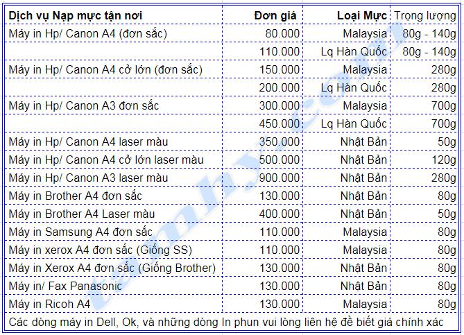 Bảng giá nạp mực máy in tận nơi ở HCM