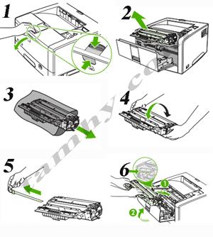 Cách thay thế Hộp Mực máy in Hp 5200L
