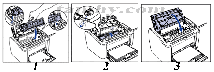 Thay thê Hộp mực máy in Canon 2900 Bước 3