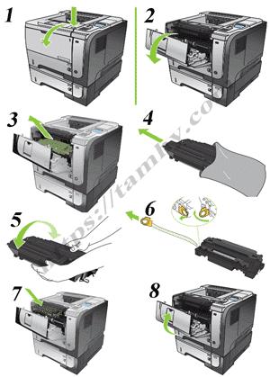 Cách thay thế Hộp Mực máy in Hp P3015DN