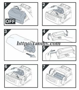 Hướng dẫn thay hộp mực máy in samsung SF 650